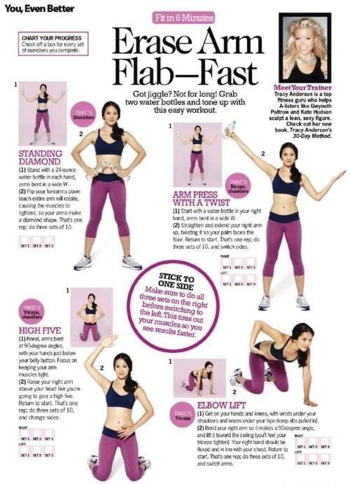 Blast that Arm Fat Workout!